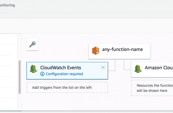 cloudwatch events in Lambda